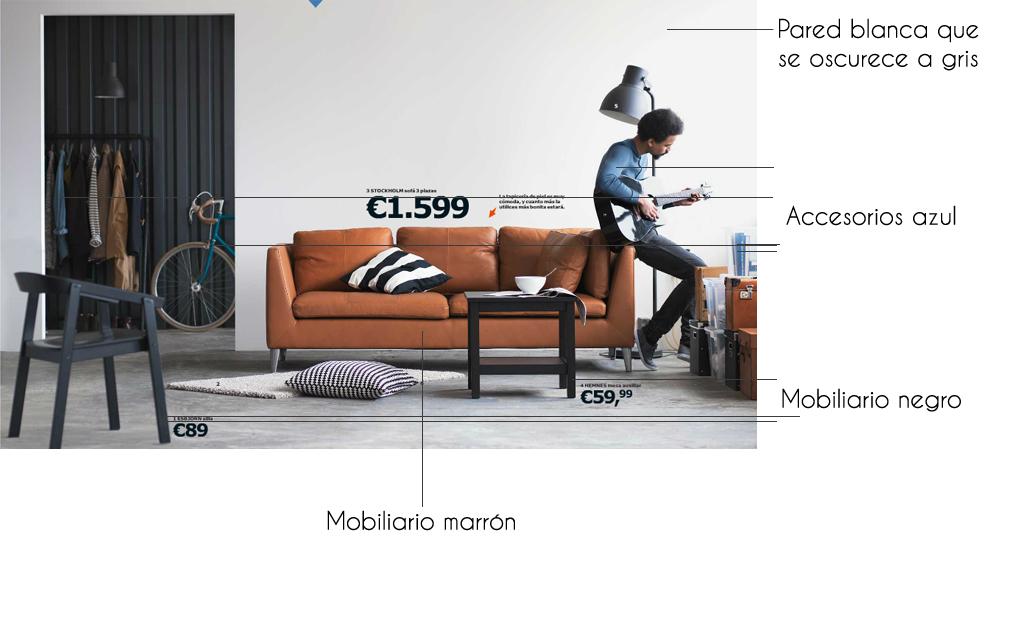 Análisis catálogo Ikea